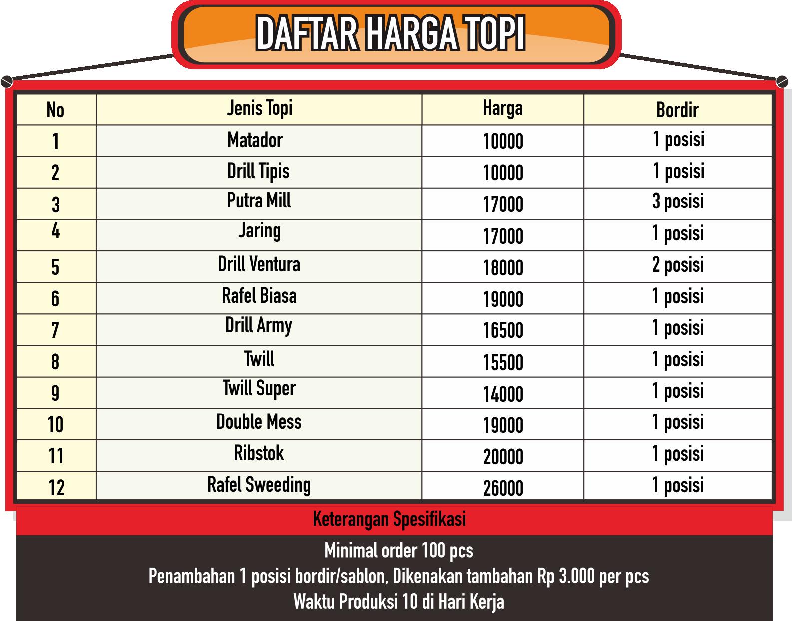 DAFTAR HARGA revisi juni 2015